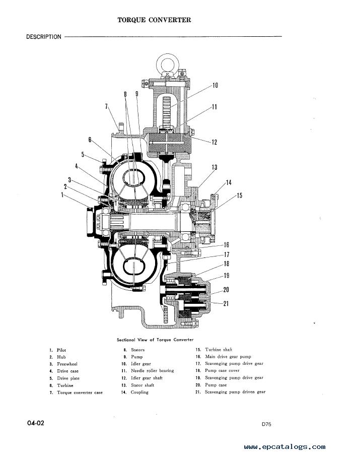 Komatsu Crawler Dozer D75S-2 Shop Manual PDF Download