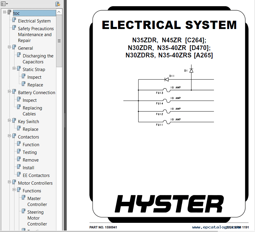 Hyster Class 2 A265 N35-40ZRS N30ZDRS Trucks PDF