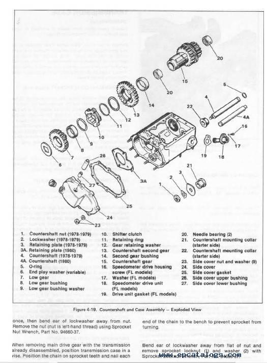 Harley Davidson FL/FLH 1978-1980 Service Manual PDF