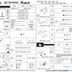 Toyota Hiace Wiring Diagram Car Stereo Diagrams Free Repair Manual Pdf
