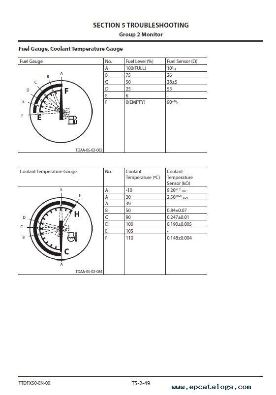 Hitachi Hybrid Excavators ZH210(LC)-6 Troubleshooting PDF