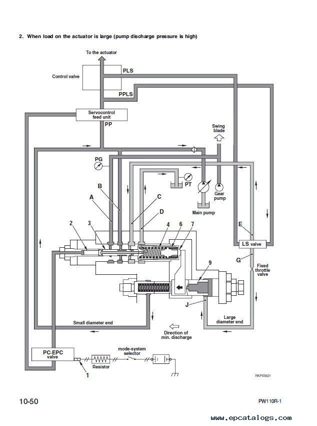 Komatsu PW110R-1 Hydraulic Excavator Shop Manual PDF