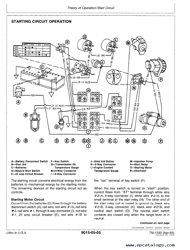 John Deere 450E 455E Operation Tests TM1330 PDF Manual