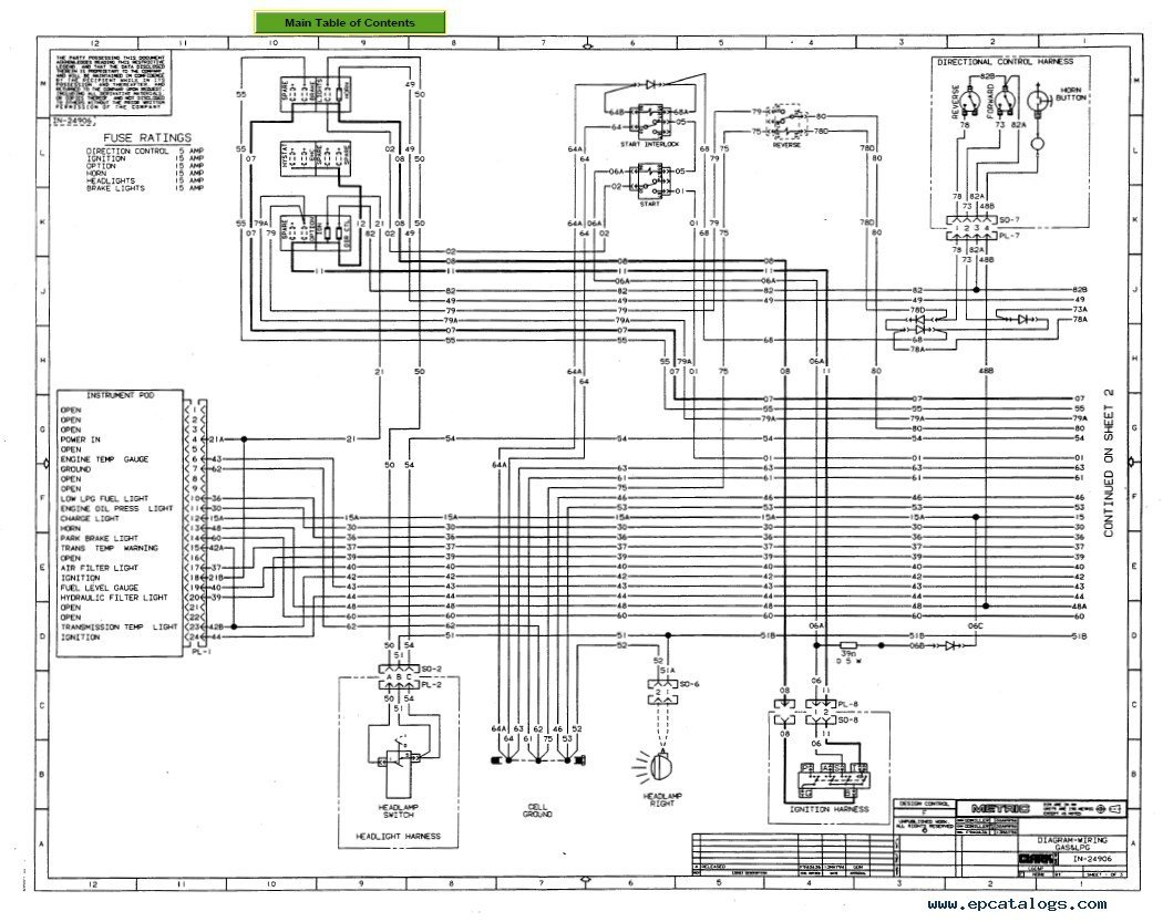 clark forklift wiring diagram simple energy flow amazing contemporary
