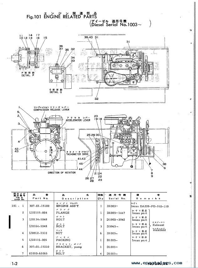 hyster s50xm forklift wiring diagram how are fossils formed truck plate compactor ~ elsavadorla