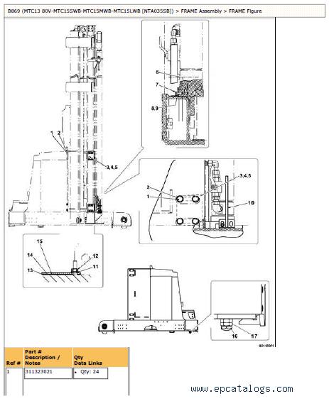Yale B869 (MTC13-MTC15SWB) Truck PDF Service Manuals