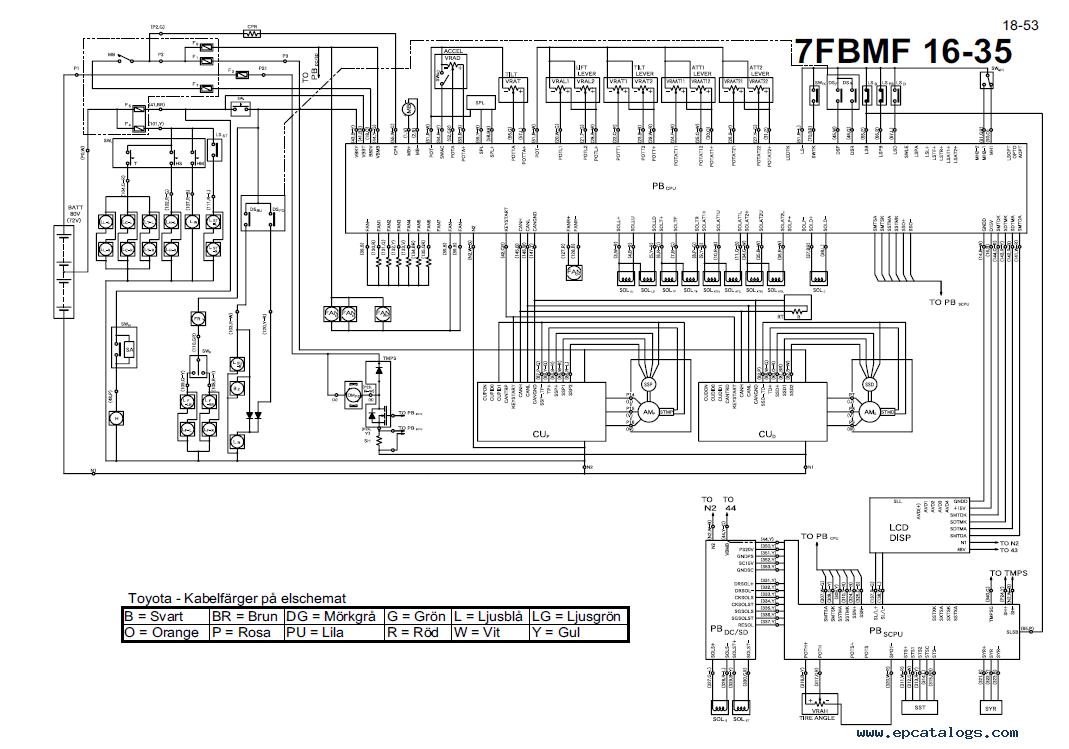 diagram fork lift motor wiring diagram file za55815