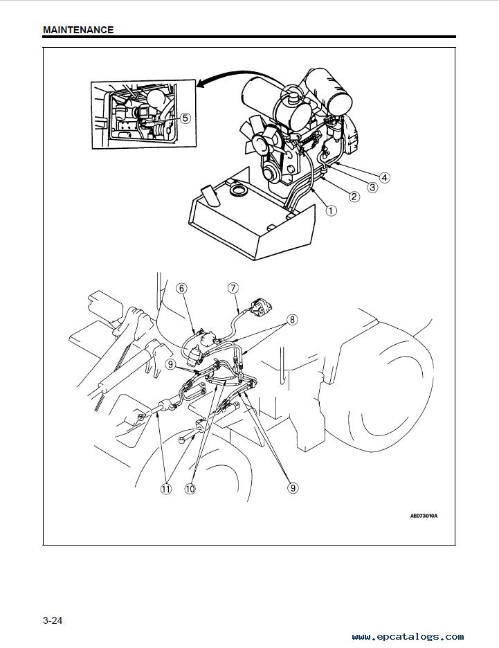 Komatsu Wheel Loader WA180PT-3 Manual PDF Download