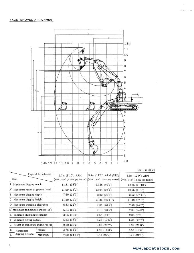 Kobelco MD450BLC Hydraulic Excavator Download PDF Service