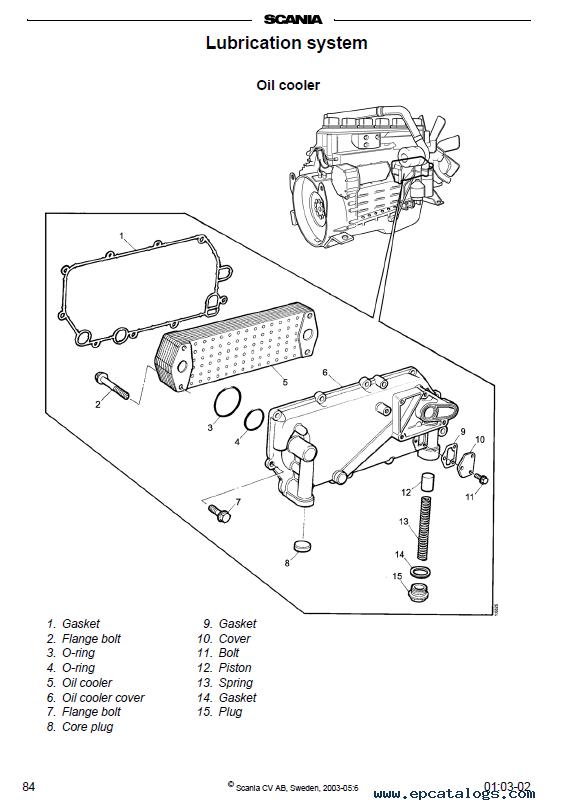 Download JCB Scania DI/DC12 Industrial Marine Engines PDF