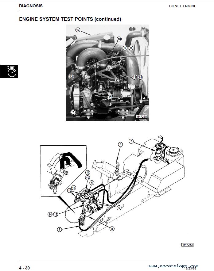 john deere 425 electrical schematic