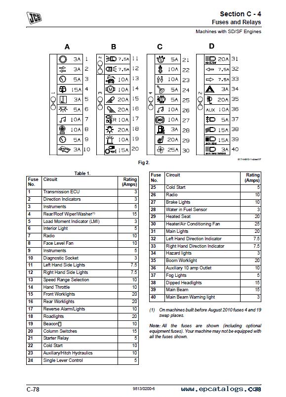 Download JCB Teletruk 527-58 Service Manual PDF