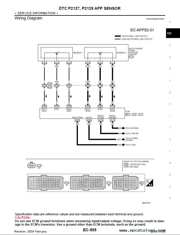 Ez Go E403 Golf Cart Wiring Diagram – Ez Go Wiring Diagrams Pdf
