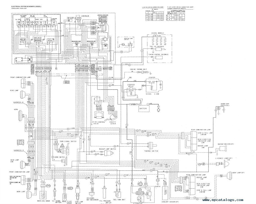 Daewoo forklift wiring diagram wiring ibanez wiring diagram hsh yale forklift wiring diagrams for thermo heating elements dc caterpillar 4g15 4g63 4g64 6g72 engine forklifts service manual pdf yale forklift wiring publicscrutiny Image collections