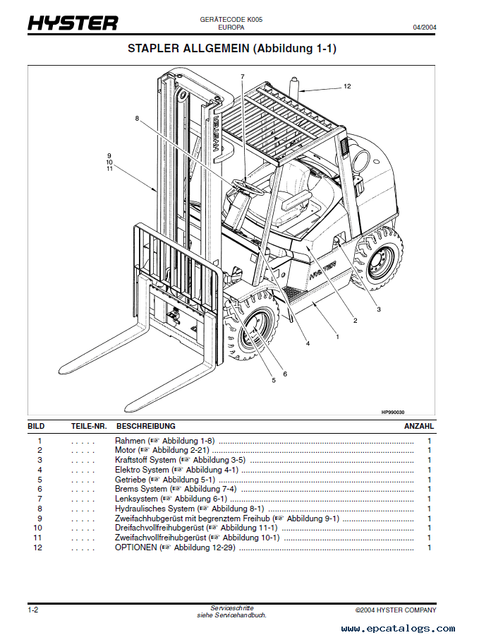 hyster forklift wiring diagram e60 on hyster download wirning Hyster Forklift Rear View Diagram hyster forklift wiring diagram e60