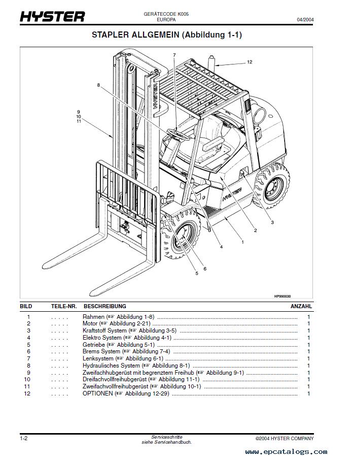 hyster challenger k005 h350 550xm h400xm 5 6 h400xms 6 forklift pdf gr?resize\\\=665%2C866\\\&ssl\\\=1 wiring diagram hyster forklift c80z gandul 45 77 79 119  at readyjetset.co