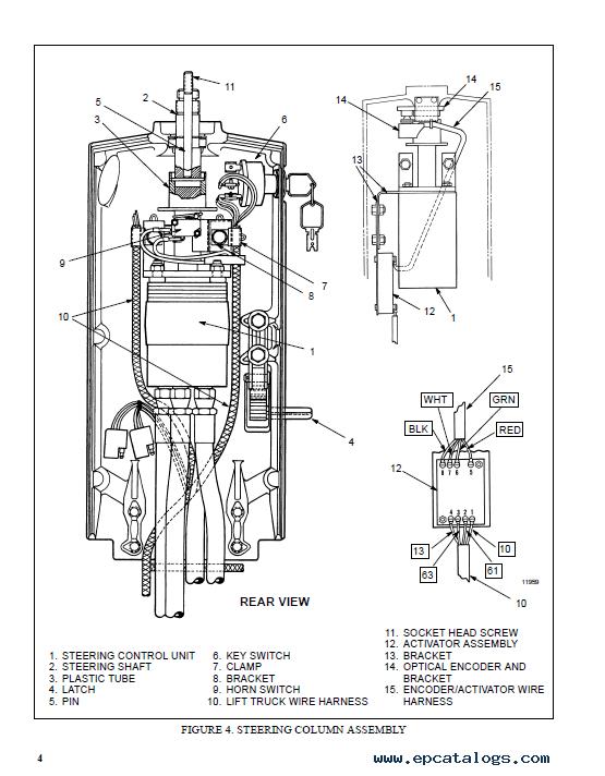 Hyster Class 1 C160 J30-40XMT Motor Rider Trucks PDF