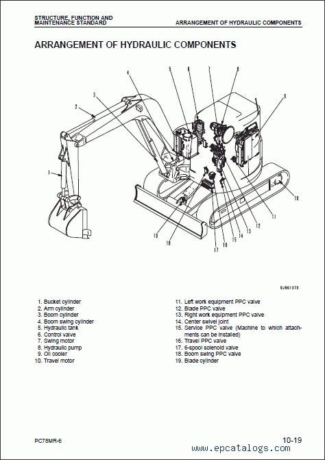 Komatsu Hydraulic Excavator PC78MR-6, repair manual