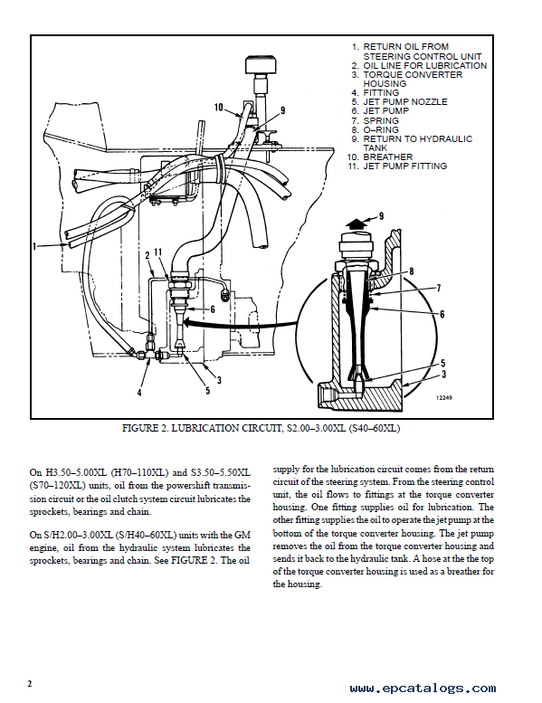 hydraulic gear pump assembly manual