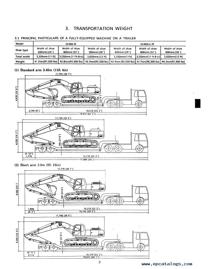 Kobelco SK400 III and SK400LC III Excavator PDF Service Manual