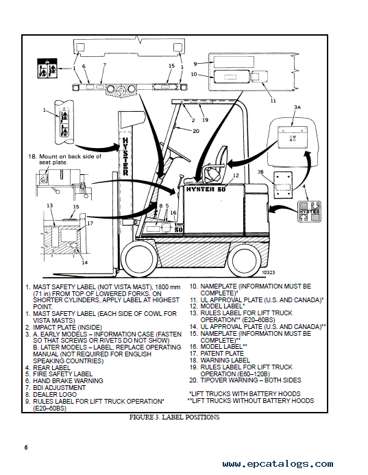 Hyster Class1 For B114 Motor Rider Trucks PDF Manual Download