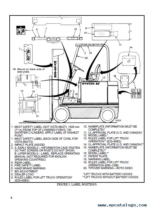 Hyster Class1 For B114 Motor Rider Trucks PDF Manual Download