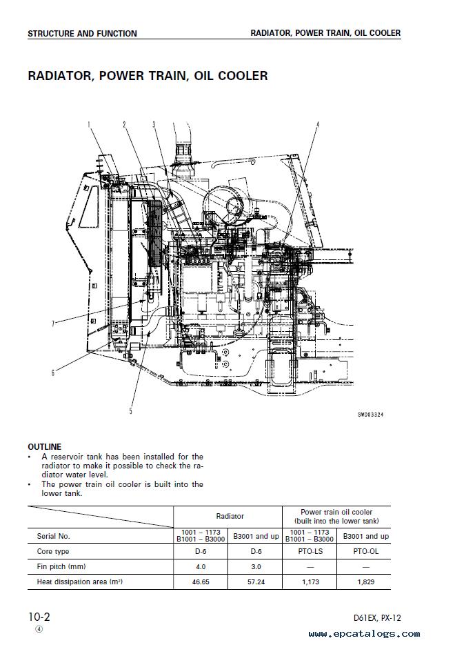 Komatsu D61EX, PX-12 Bulldozer Shop Manual Download