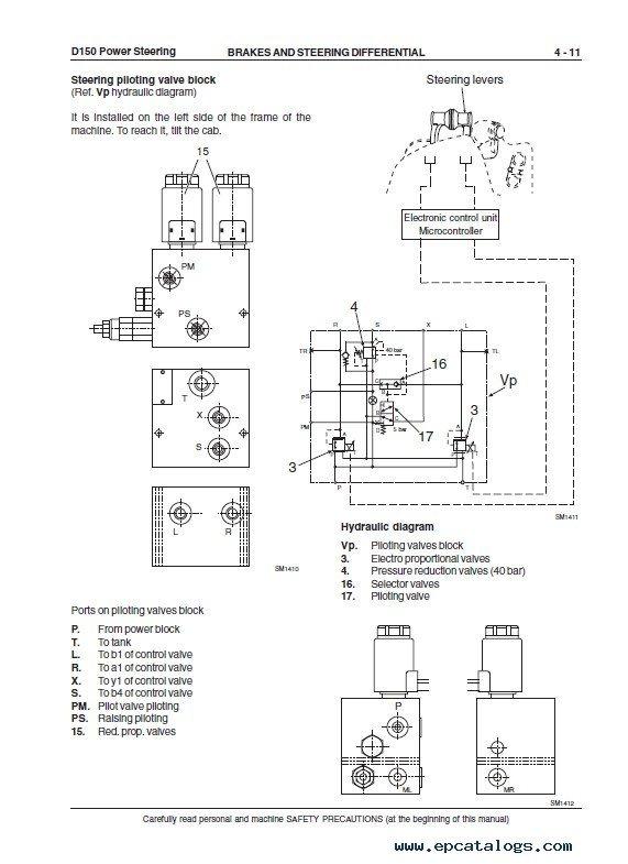 Fiat Kobelco D150 Power Steering Crawler Dozer WM PDF