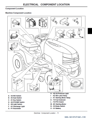 John Deere Lawn Tractor G100 PDF Technical Manual TM2020