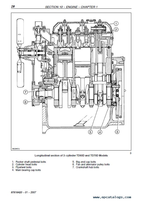 New Holland Tractors TD60D/70D/80D/90D/94D PDF Service Manual