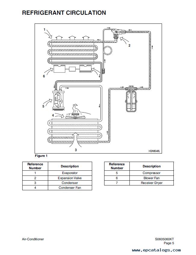 Terex TXC 340LC-1 Hydraulic Excavator Shop Manual PDF