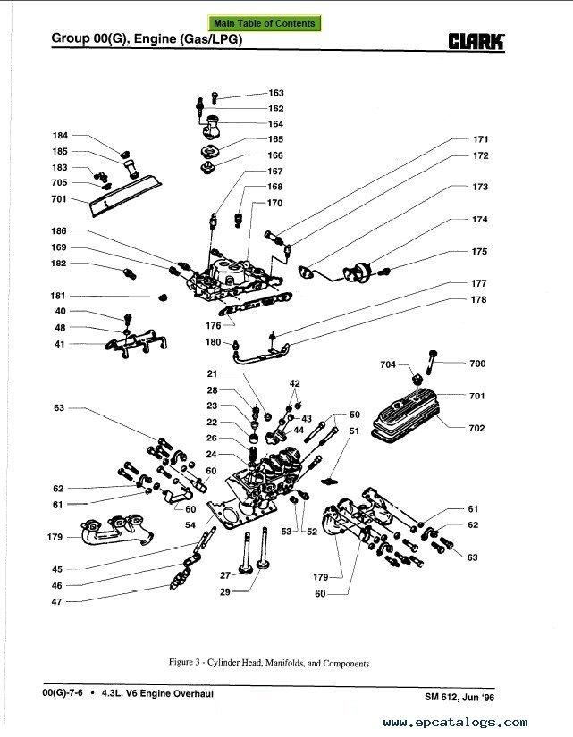 Clark CGC/CGP 40/70 Rv1 SM612 Service Manual PDF