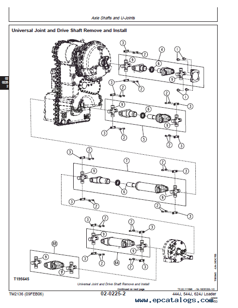 John Deere 444J, 544J, 624J Loaders Repair PDF Manual