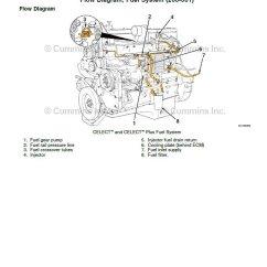 Cummins N14 Celect Plus Wiring Diagram 86 Chevy Truck Base Engine Stc, Celect, Pdf