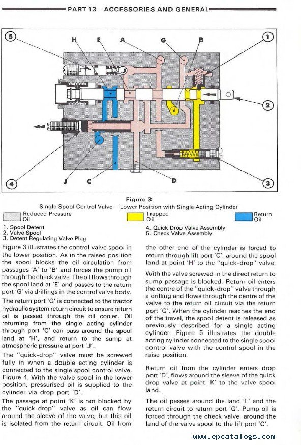 110 Schematic Wiring Diagram New Holland Ford 4610 Tractor Repair Manual Pdf