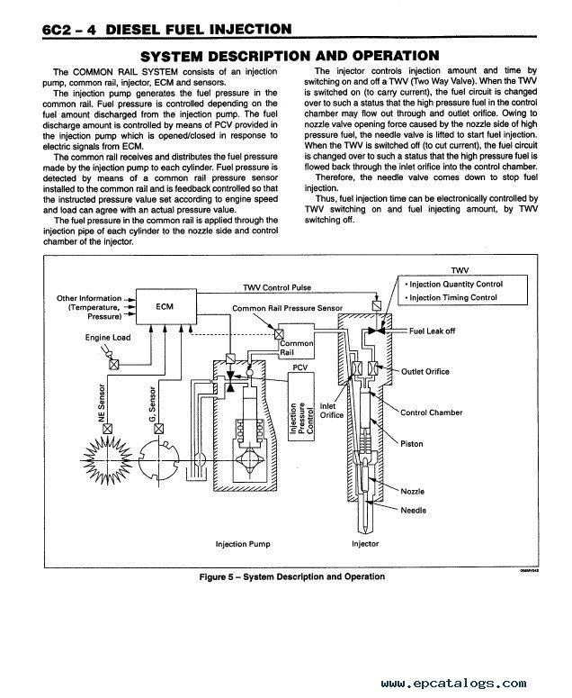 isuzu fsr fuse box all wiring diagram Isuzu Rodeo Fuse Box Diagram isuzu fsr fuse box data wiring diagram isuzu fsr fuse box isuzu fsr fuse box