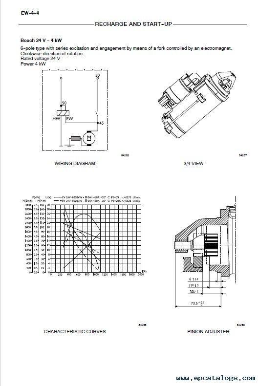 Iveco F4BE0454B F4BE0484D F4BE0484E F4BE0684B PDF
