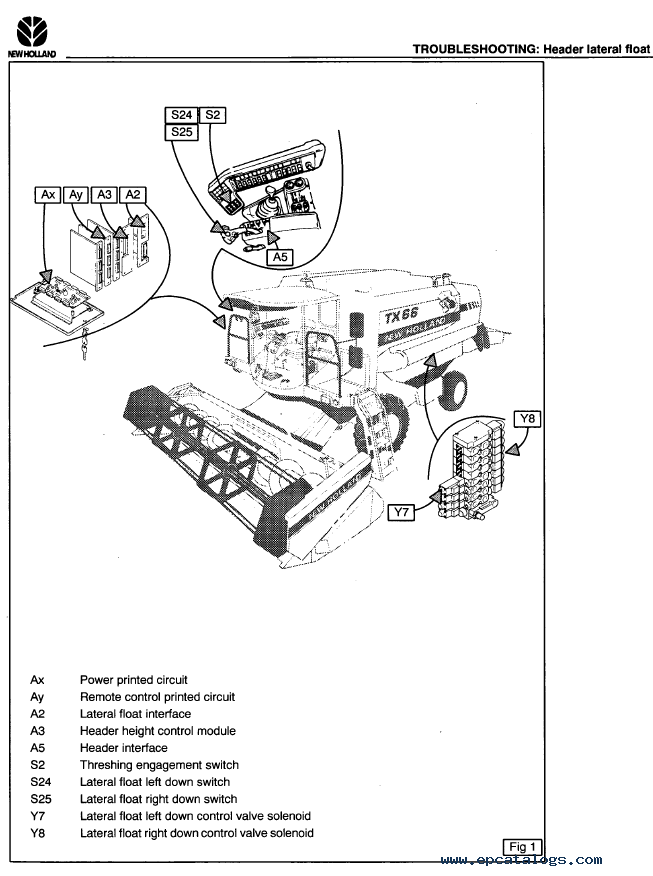 New Holland Combines TX60 Series Repair Manual PDF