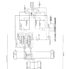 John Deere Skid Steer Wiring Diagrams 2005 Chevy Equinox Diagram 570 575 375 Loaders Pdf Manual