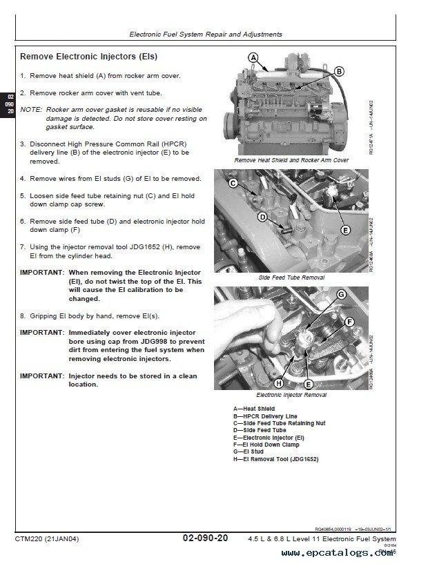 John Deere A Wiring Diagram John Deere Level 11 Electronic Fuel System W Denso Hpcr