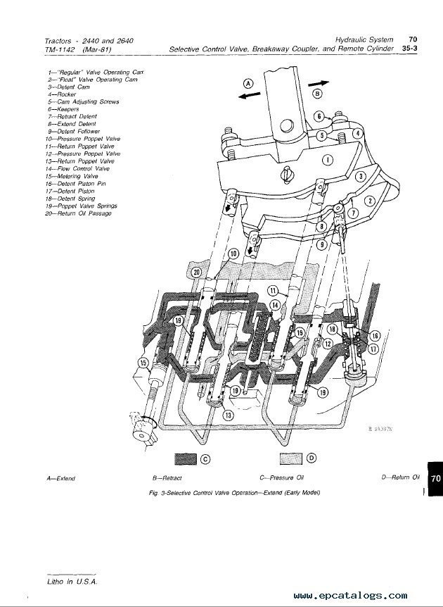 John Deere 2440 & 2640 Tractors TM1142 PDF Manual