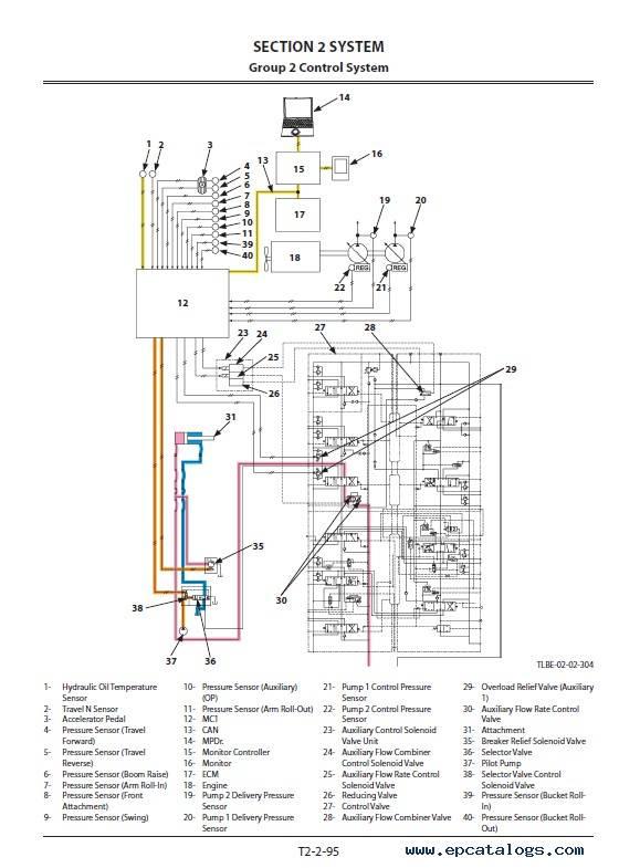Hitachi Wheeled Excavator ZX145W-6 Operational Principle