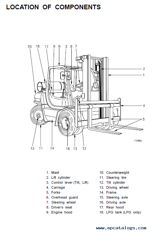 Clark SF50-75sD/L CMP50-75sD/L SM690 PDF Manual