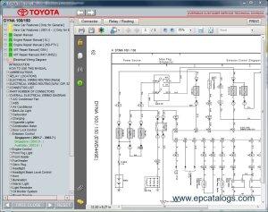 Toyota Dyna 100150