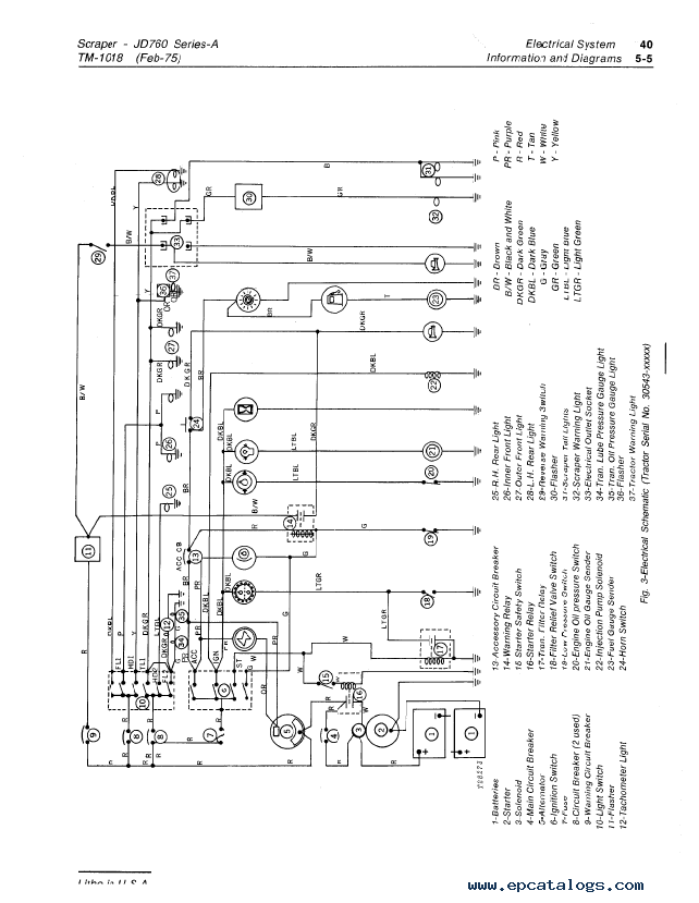 John Deere JD760 Series-A Scraper TM1018 Technical Manual