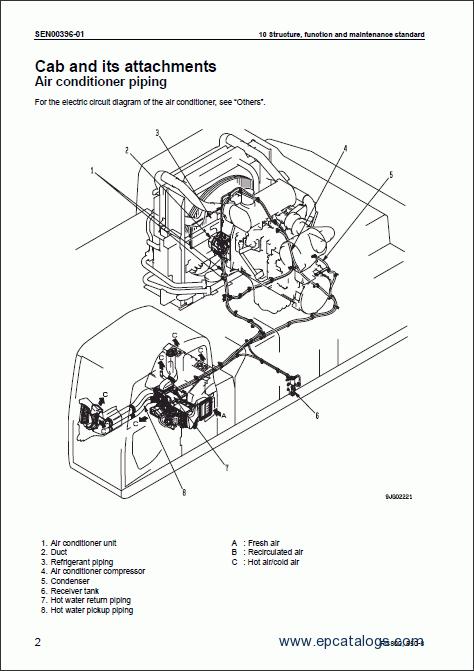 Komatsu Excavator PC800/850-8, PC800SE/LC-8, PC850SE-8 Manual
