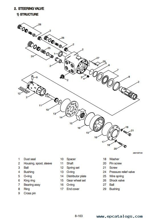 Hyundai R210W-9S Wheel Excavator Service Manual PDF Download