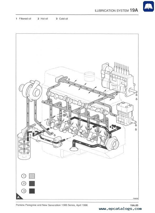 Perkins Peregrine New Generation 1300 Series Engines PDF