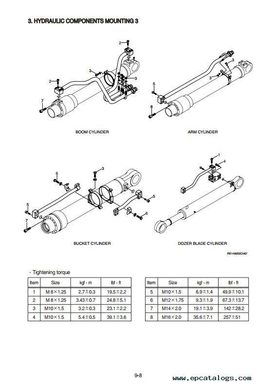 Hyundai R140LC-9S Crawler Excavator Repair Manual PDF Download