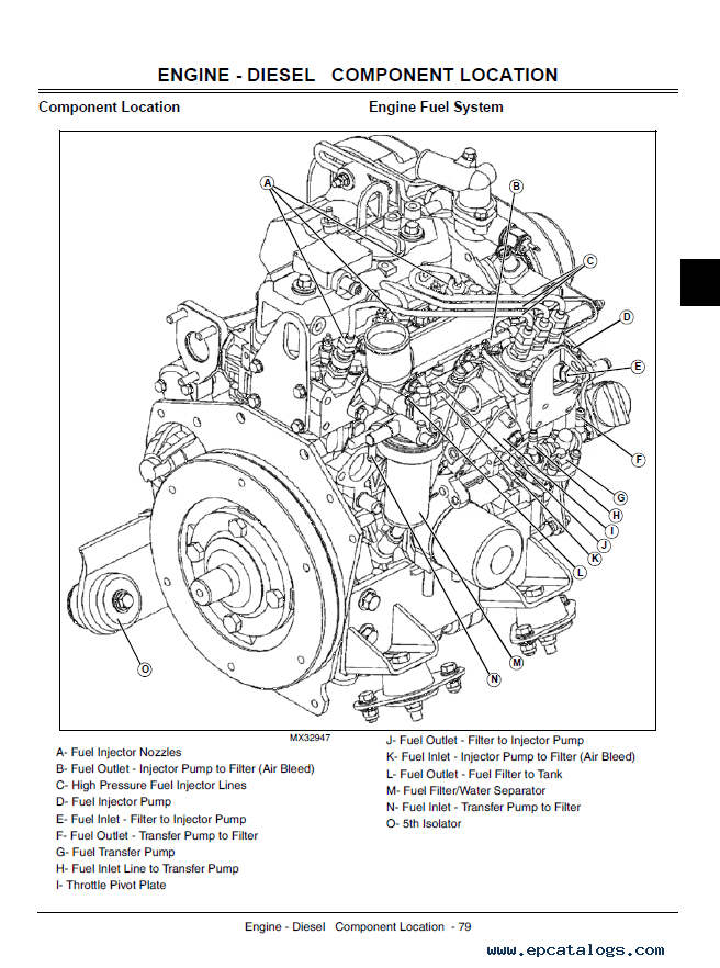 Wiring Diagram For John Deere Gator 4x2 Wiring Diagram For